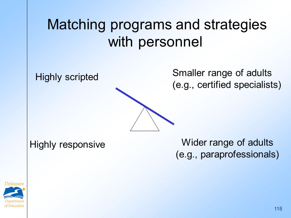 Matching programs and strategies with personnel
