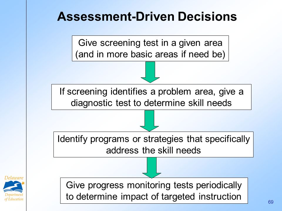 Assessment-Driven Decisions