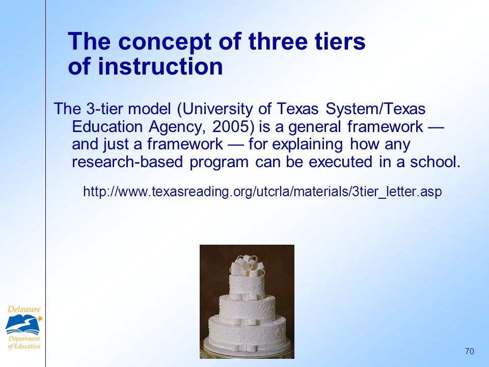 The concept of three tiers of instruction