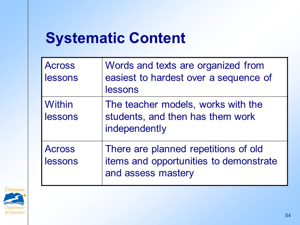 Systematic Content Across lessons
