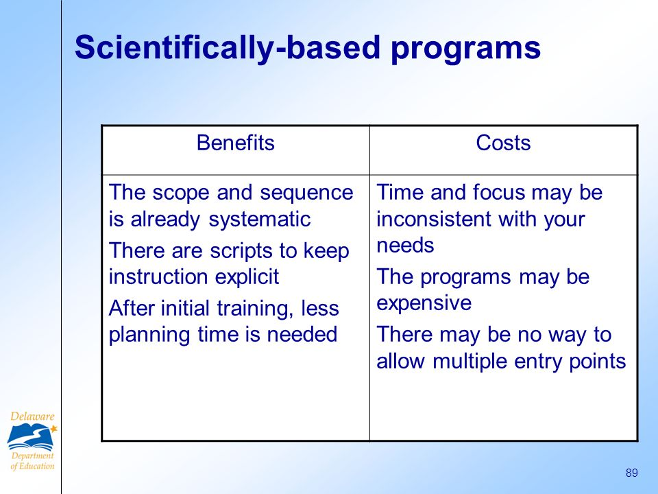 Scientifically-based programs