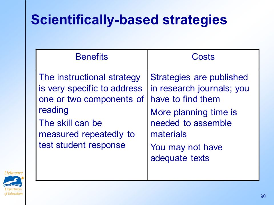 Scientifically-based strategies