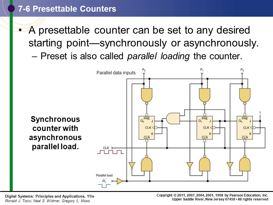 presettable parallel counter with asynchronous preset schematicchapter 7 counters and registers ppt download presettable parallel counter with asynchronous preset schematic diagram