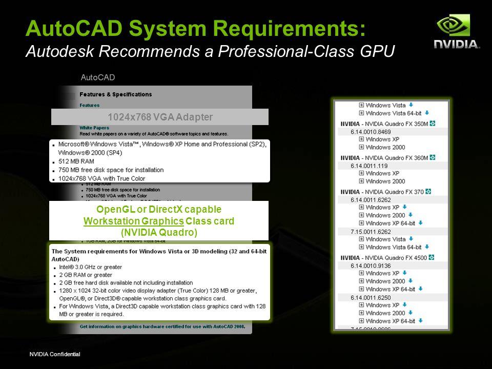 NVIDIA® Quadro® Built for Professionals™ - ppt download