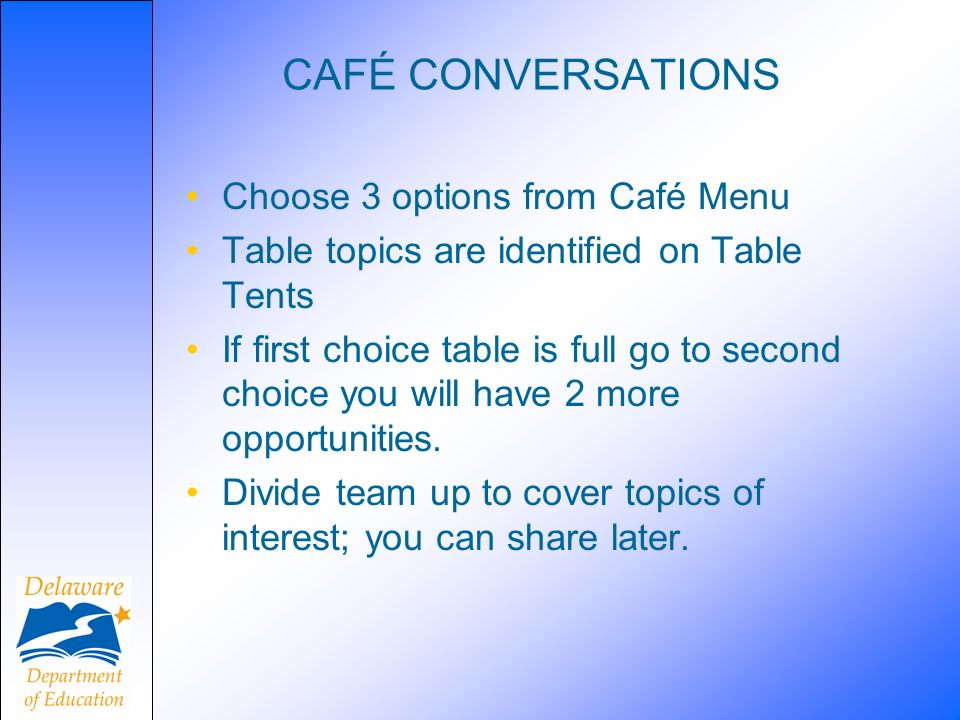 CAFÉ CONVERSATIONS Choose 3 options from Café Menu