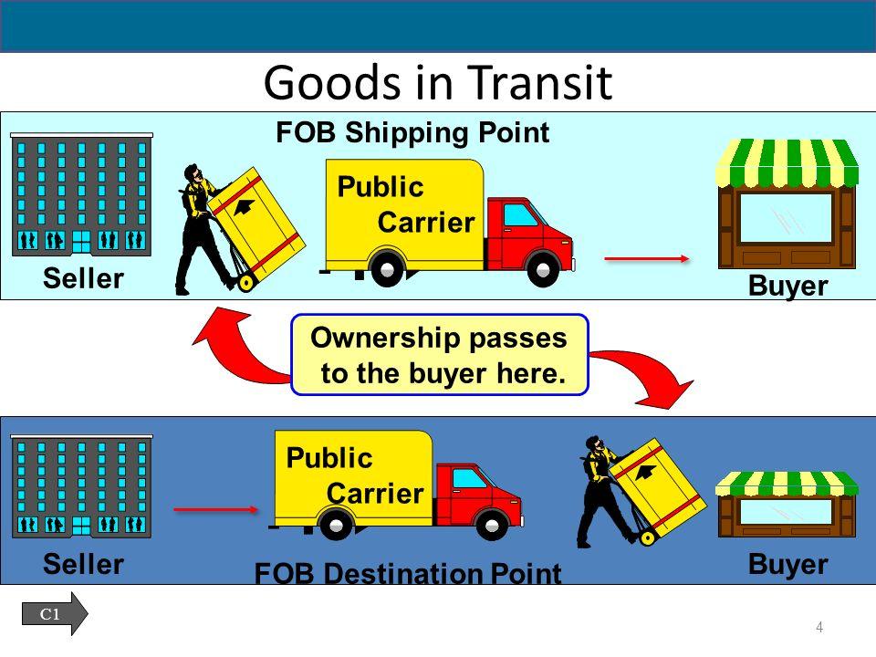 fob shipping point fob destination