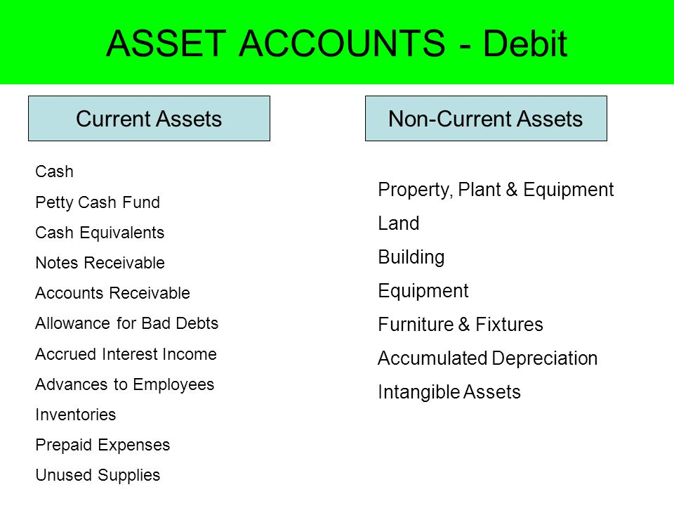 What are current assets? Accountingcapital.