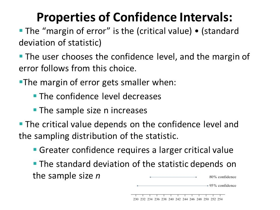 Properties of Confidence Intervals: