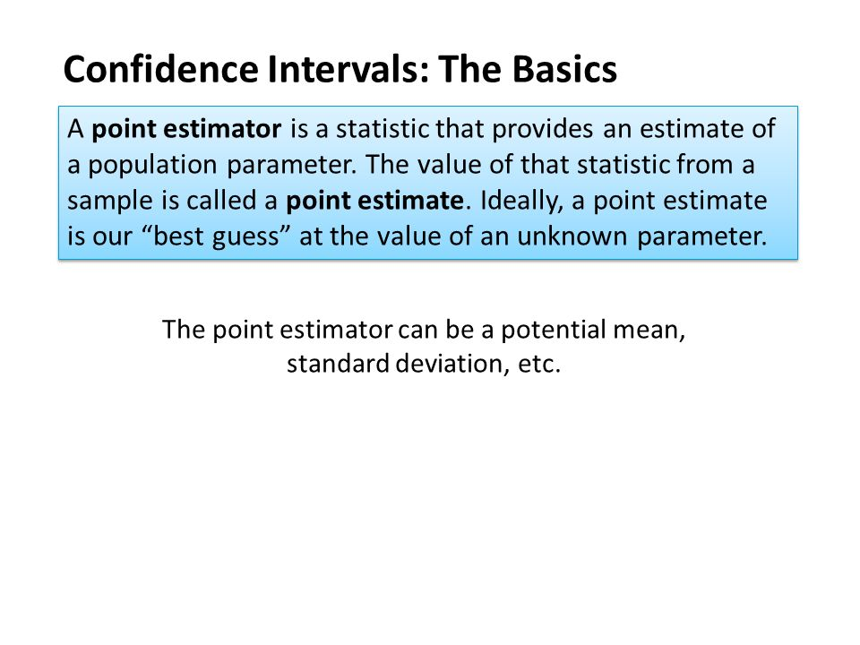 The point estimator can be a potential mean, standard deviation, etc.