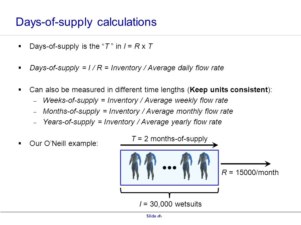 Matching Supply with Demand: An Introduction to Operations