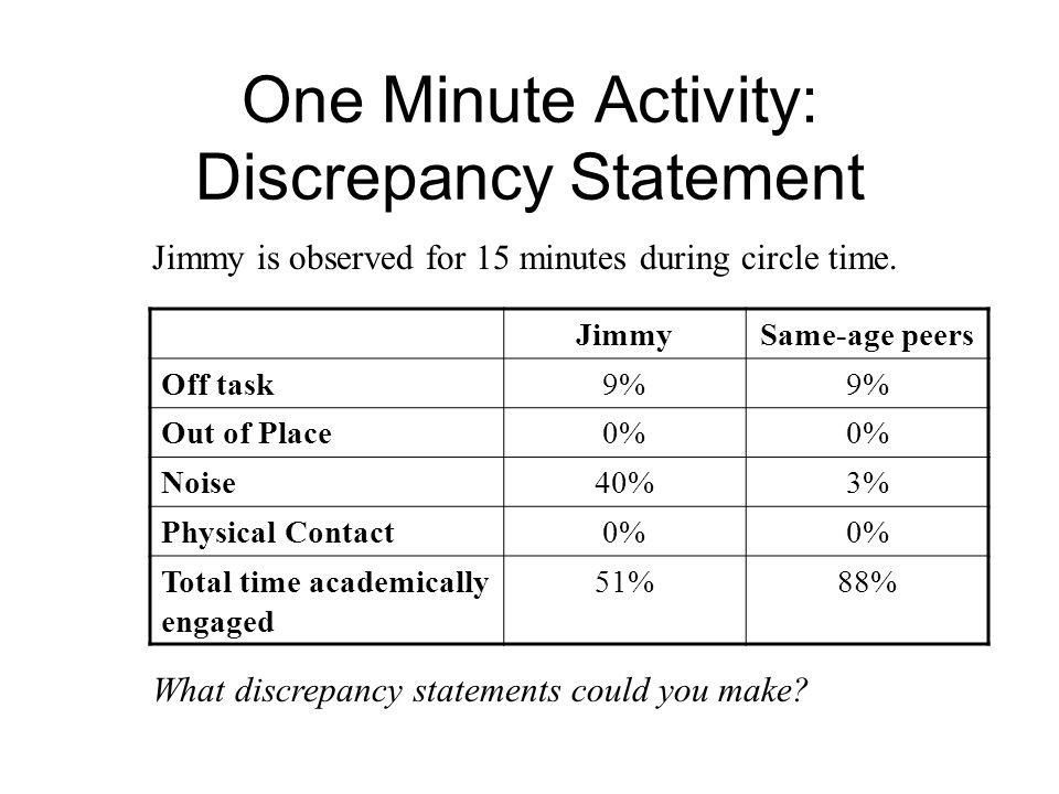 One Minute Activity: Discrepancy Statement