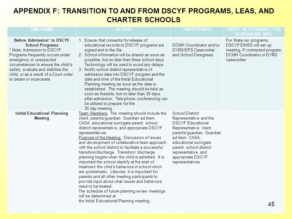 APPENDIX F: TRANSITION TO AND FROM DSCYF PROGRAMS, LEAS, AND CHARTER SCHOOLS