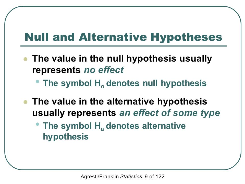 Chapter 8 Statistical Inference Significance Tests About Hypotheses