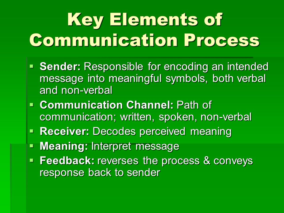 Key Elements Of Communication Process