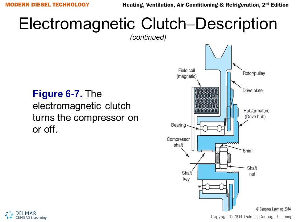 The Refrigeration System - ppt download