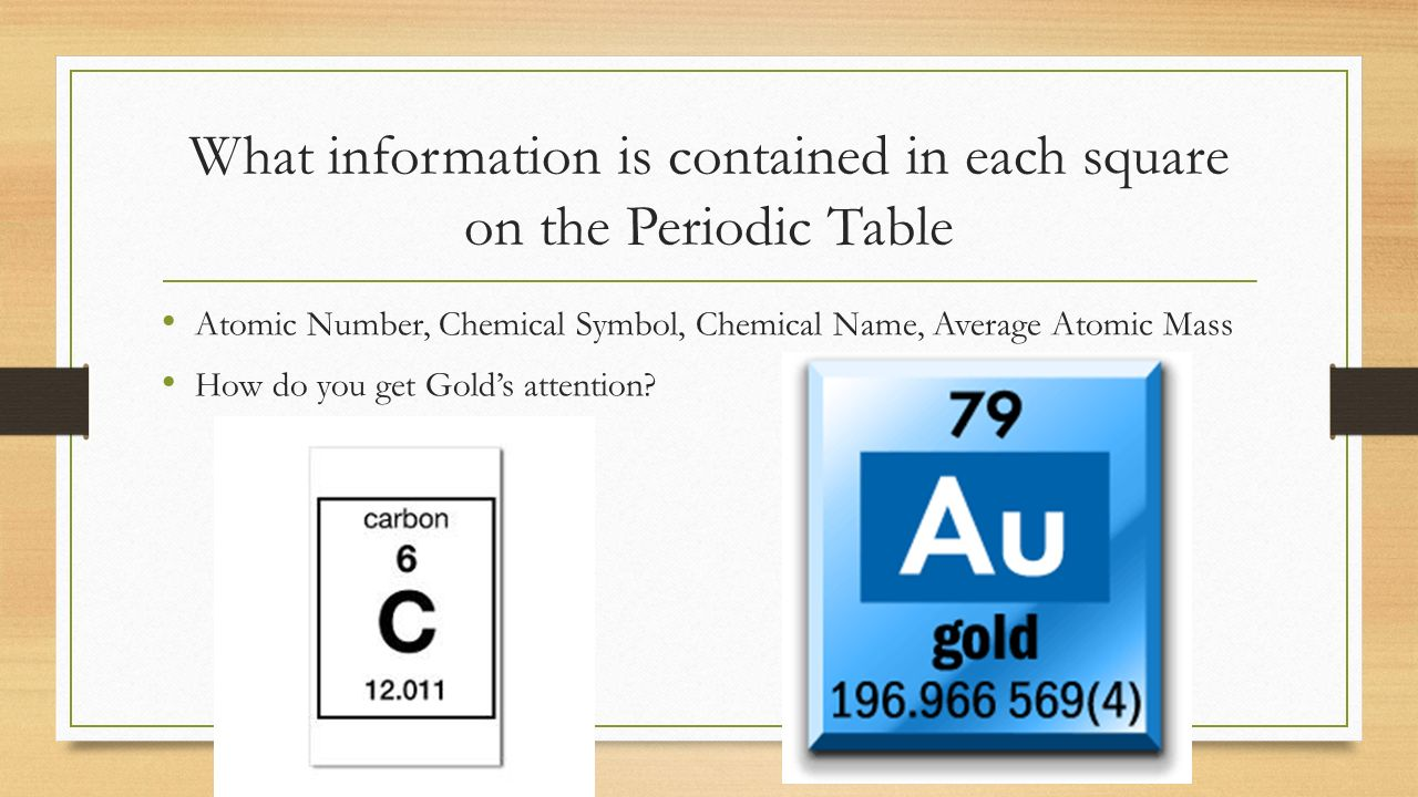 Unit 2 lesson 5 the periodic table ppt video online download what information is contained in each square on the periodic table urtaz Gallery