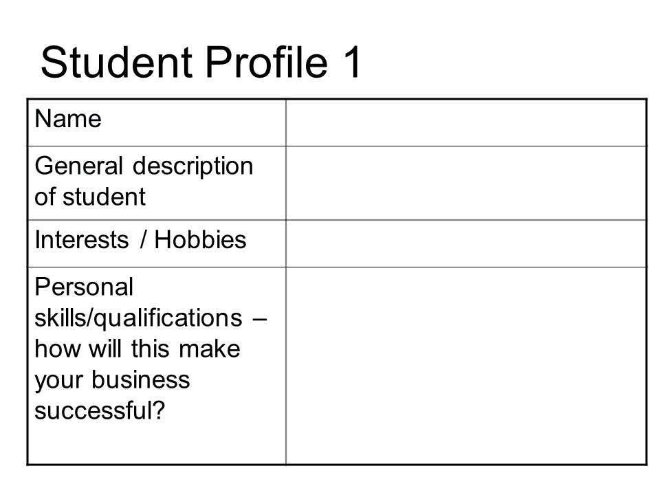 The nfte business plan template ppt video online download 3 student cheaphphosting Choice Image