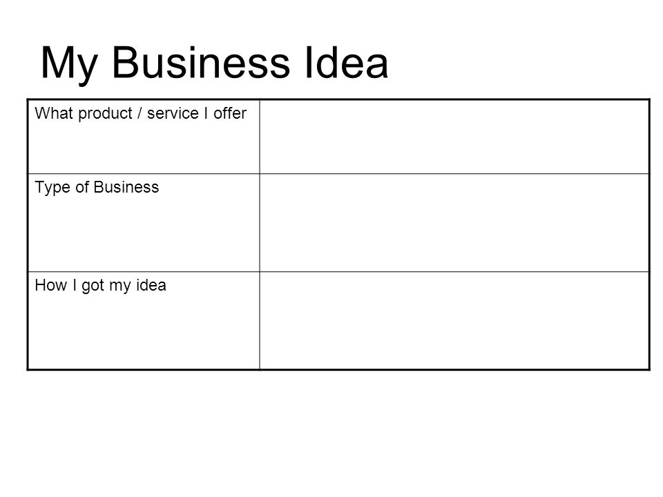 The nfte business plan template ppt video online download my business idea what product service i offer type of business wajeb Image collections