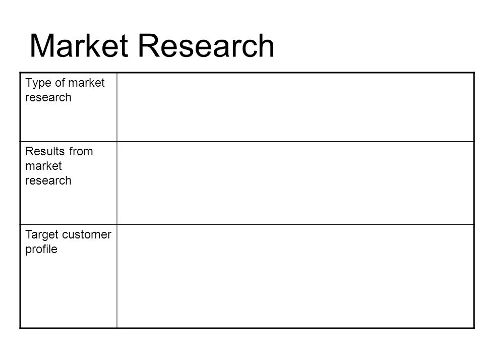 plan market reserch 2018-07-30  use our five step market research process to help you identify your and target your customers.