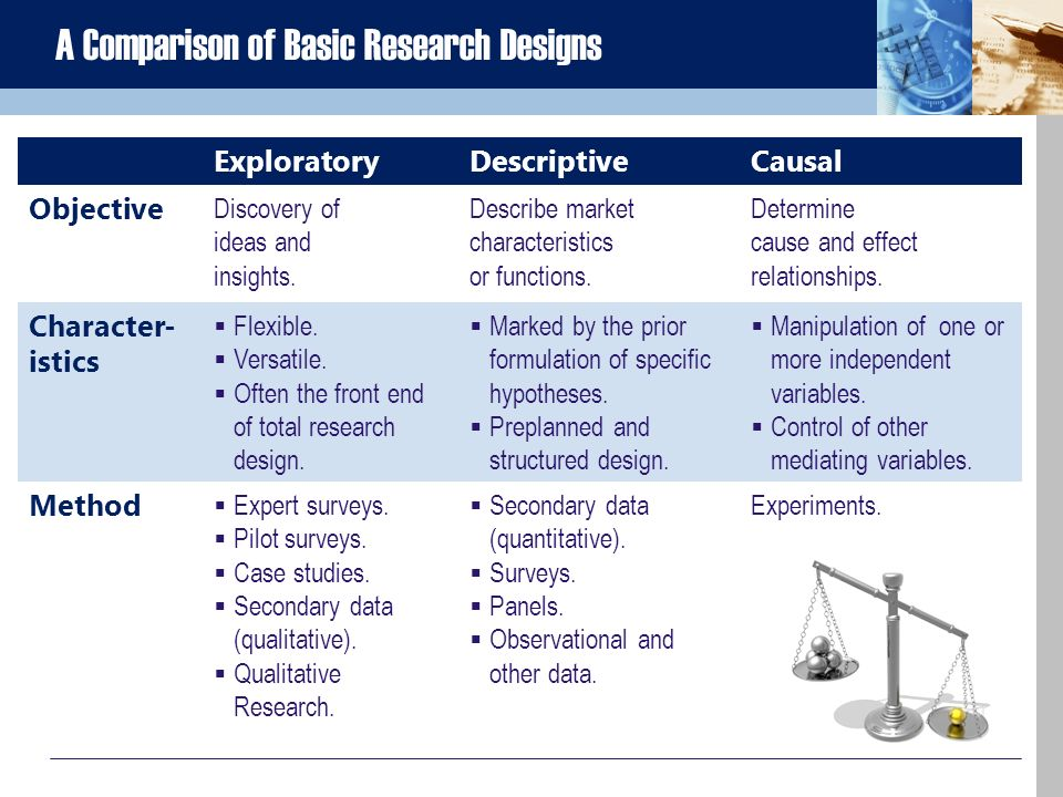 features of qualitative and quantitative research Regardless of the subject of your study, you have just two types of research to choose from: qualitative and quantitative how much you know (or suspect) about your area of research and your respondents will determine exactly which kind of research is right for you.