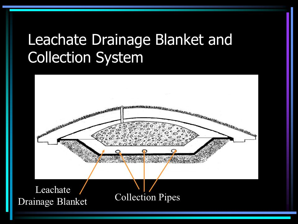 Leachate Drainage Blanket and Collection System