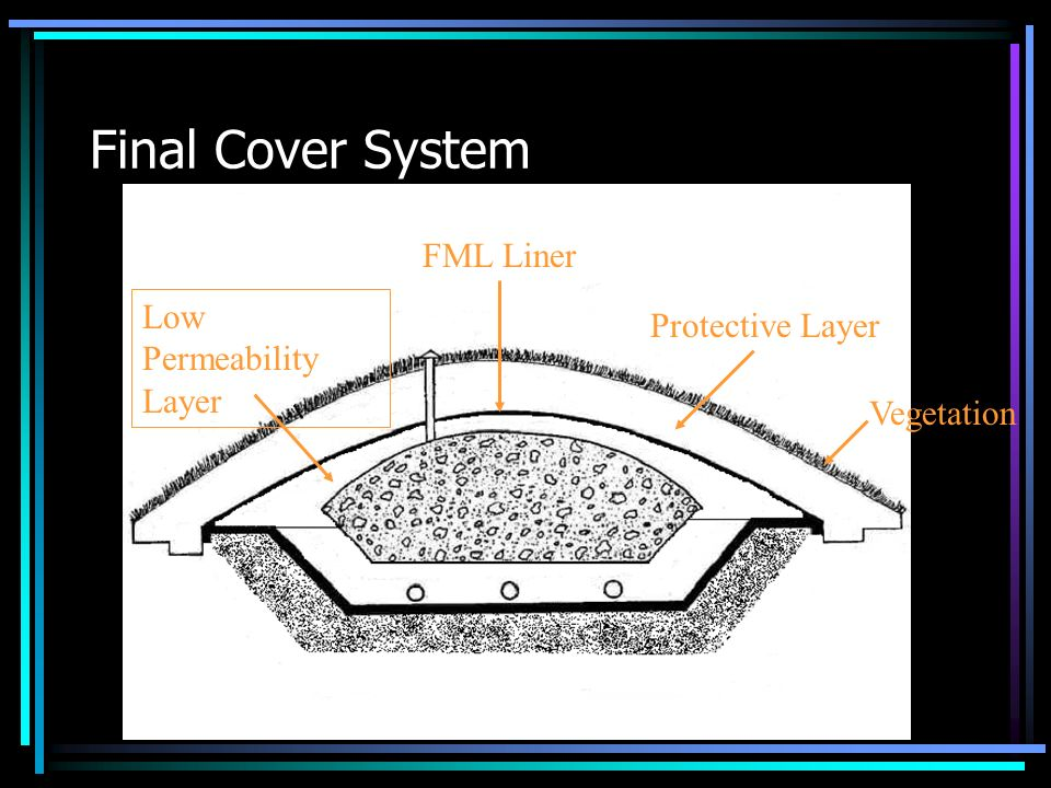 Final Cover System FML Liner Low Permeability Layer Protective Layer