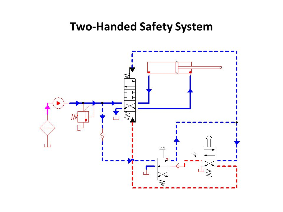 Fail Safe Pneumatic Circuits Wiring Diagram For Light Switch