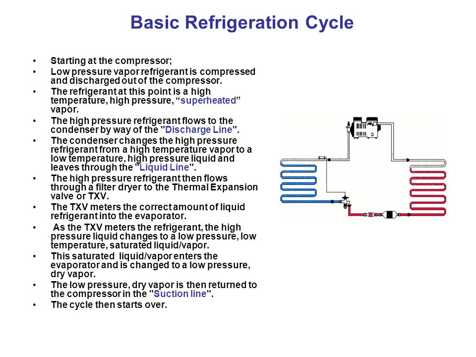 Air refrigeration cycle ppt.