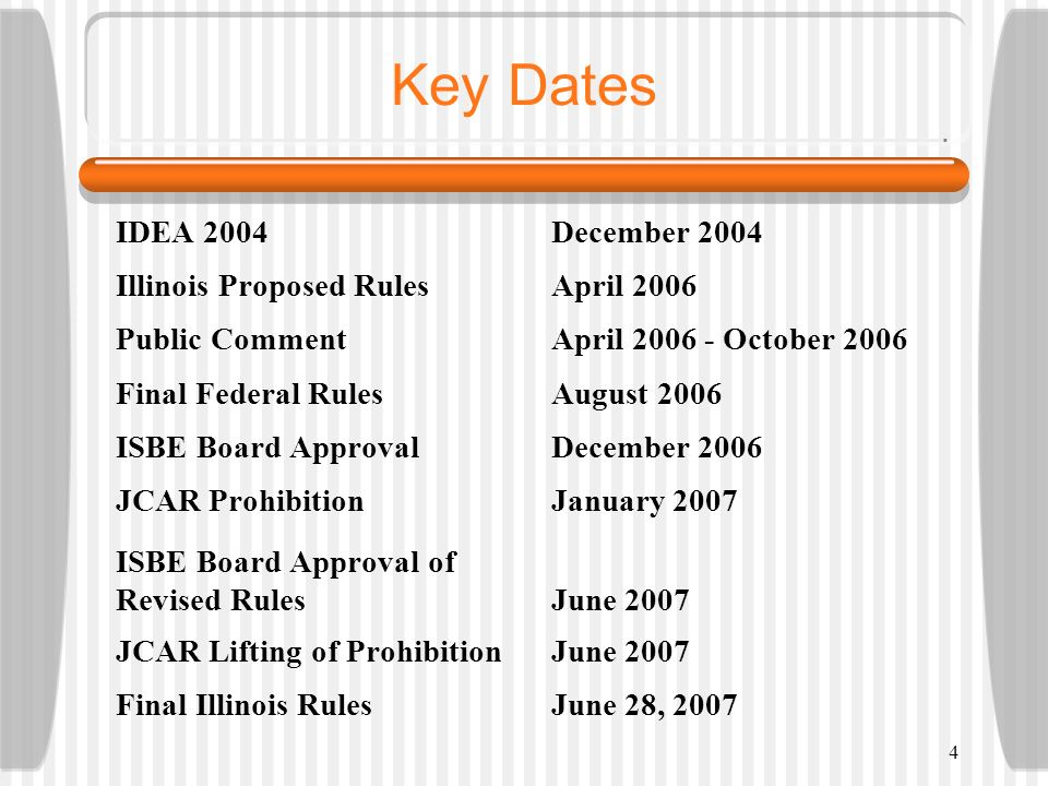 Key Dates IDEA 2004 December 2004 Illinois Proposed Rules April 2006