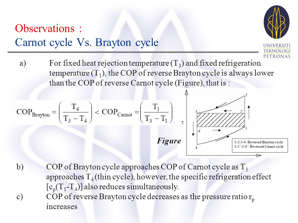Air Cycle Refrigeration Systems Ppt Video Online Download