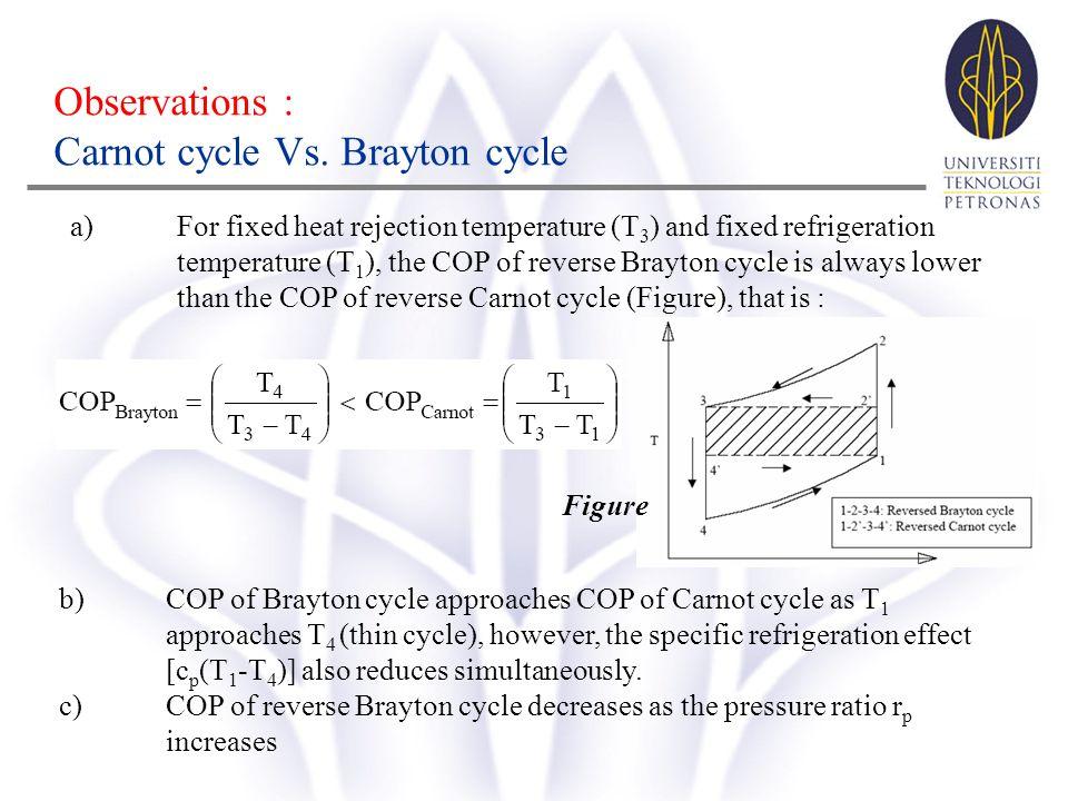 carnot cycle vs  brayton cycle