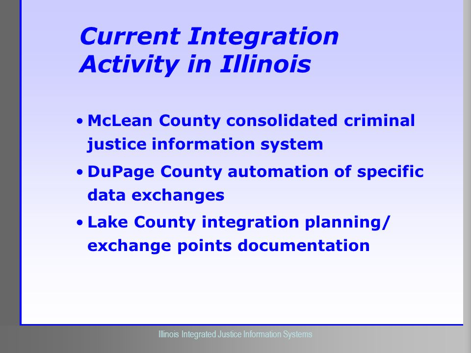 Current Integration Activity in Illinois