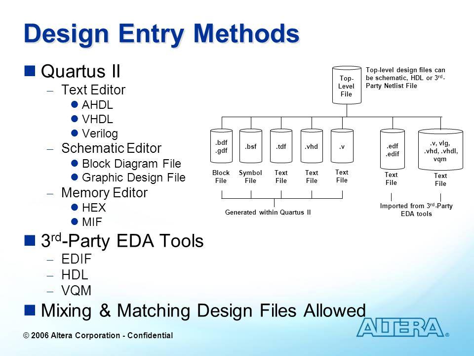 designing with quartus ii 5 1 sp2 ppt download rh slideplayer com