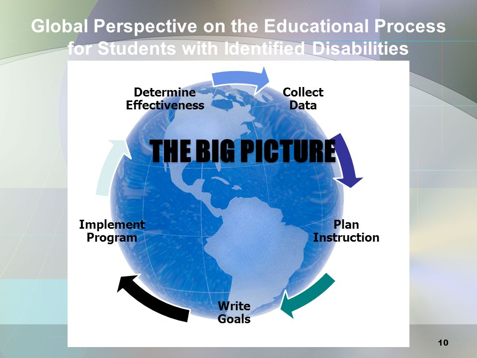 THE BIG PICTURE Global Perspective on the Educational Process