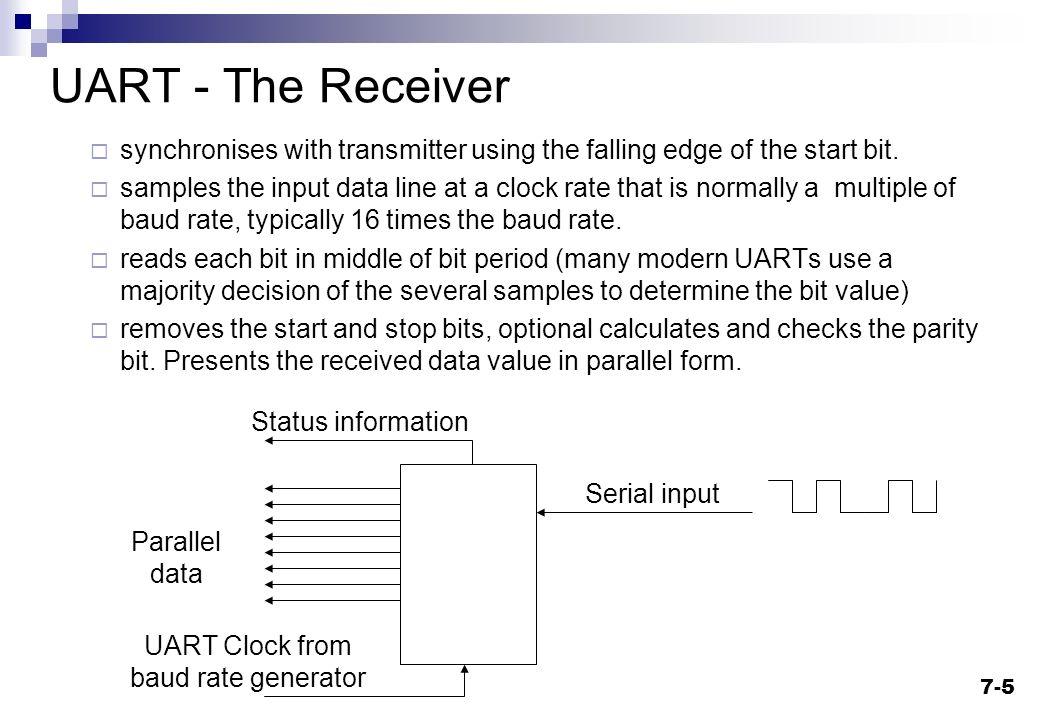 Universal Asynchronous Receiver/Transmitter (UART) - ppt