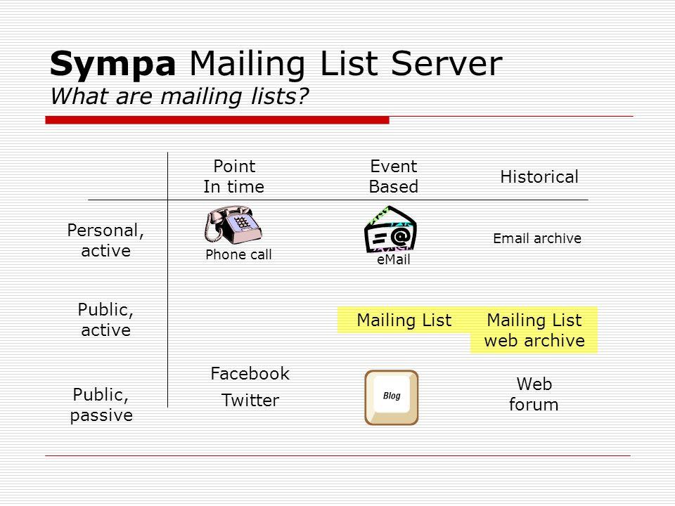 Sympa Mailing List Server - ppt video online download