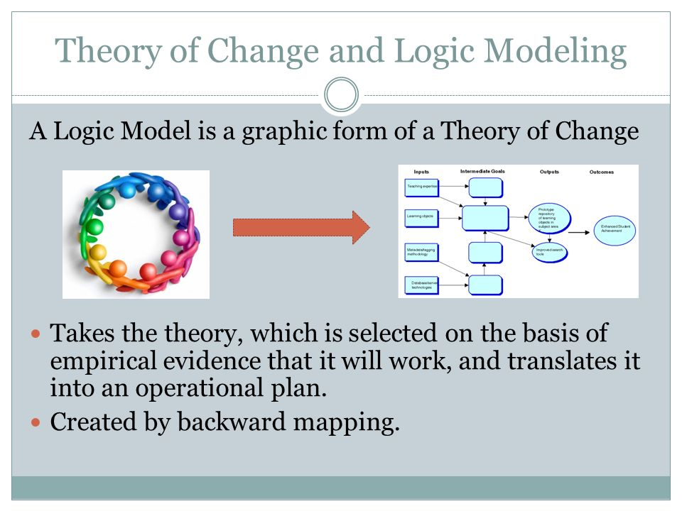 Theory of Change and Logic Modeling
