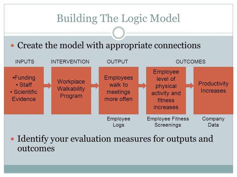 Building The Logic Model