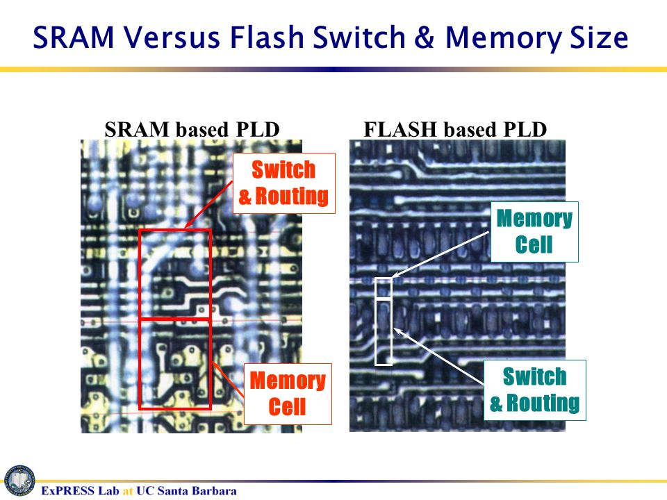 SRAM Versus Flash Switch & Memory Size