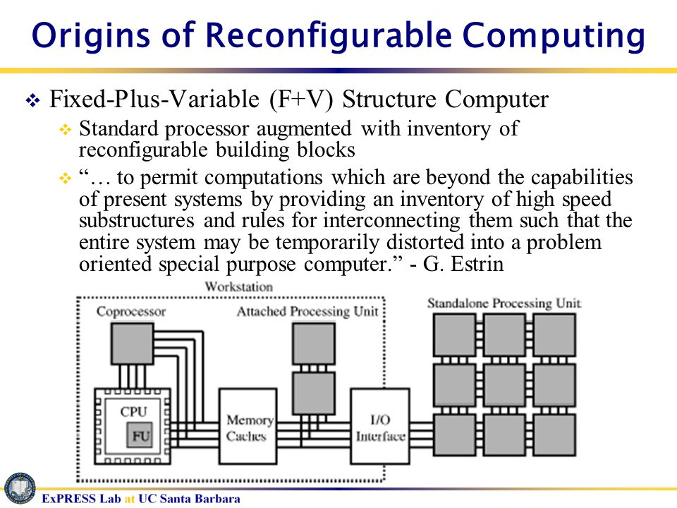 Origins of Reconfigurable Computing