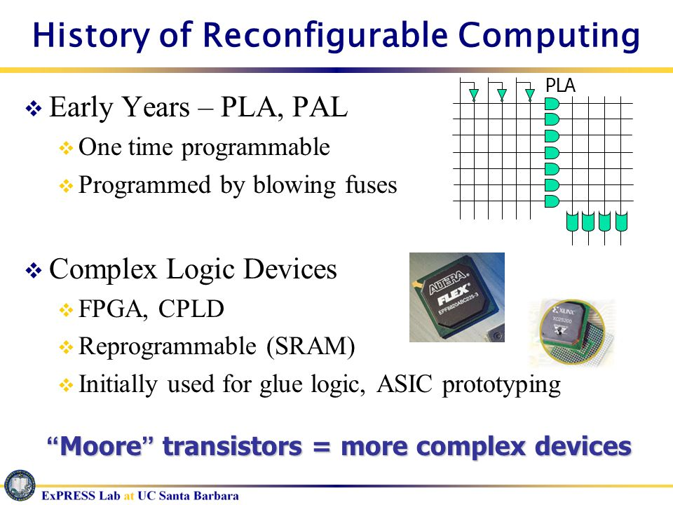 History of Reconfigurable Computing