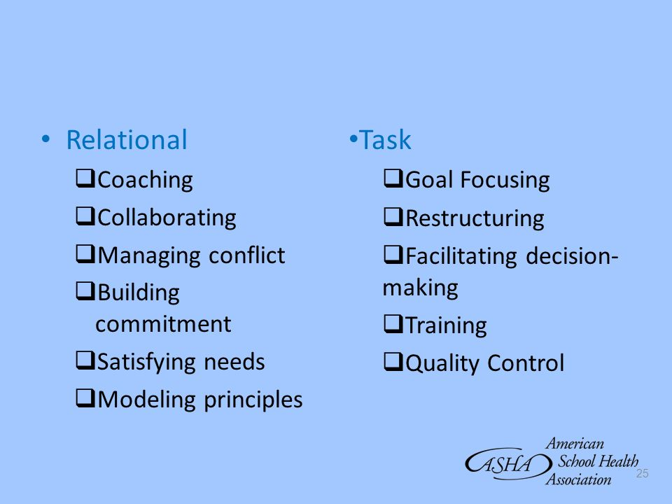 Relational Task Coaching Collaborating Managing conflict