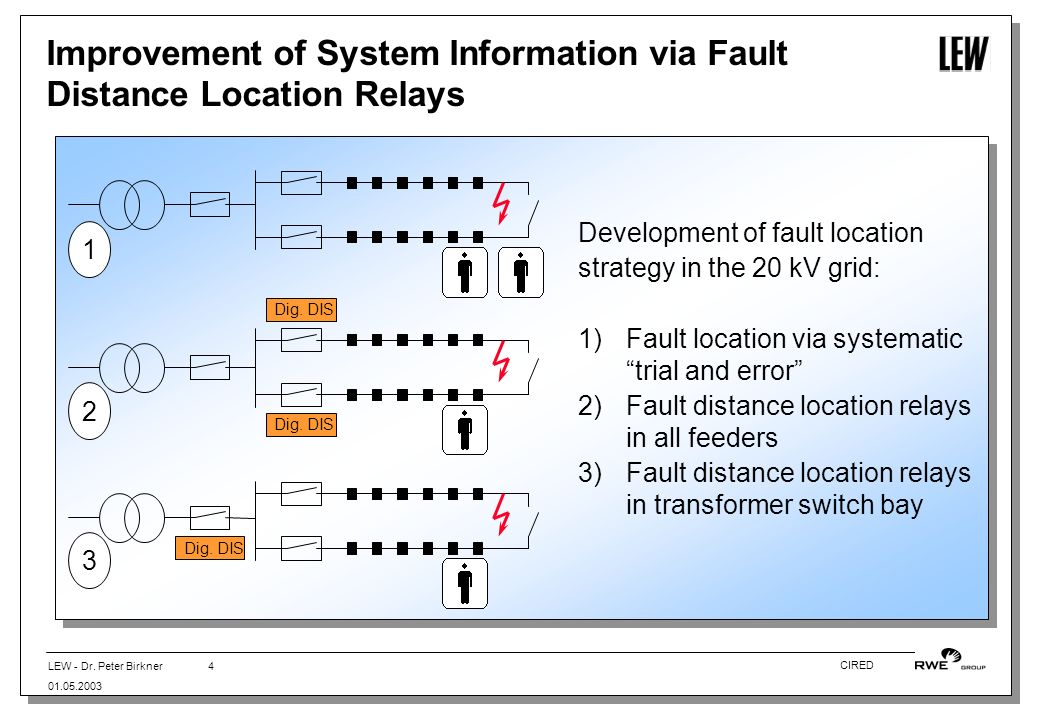 Improvement of System Information via Fault Distance Location Relays