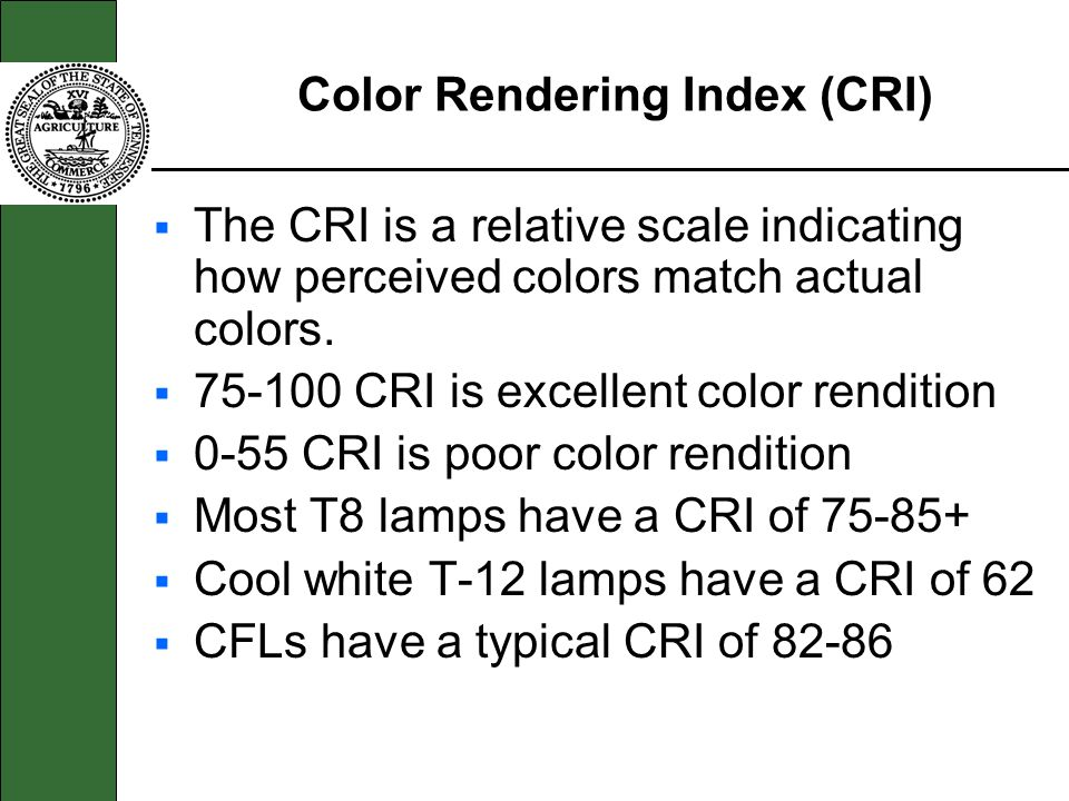 Color Rendering Index (CRI)