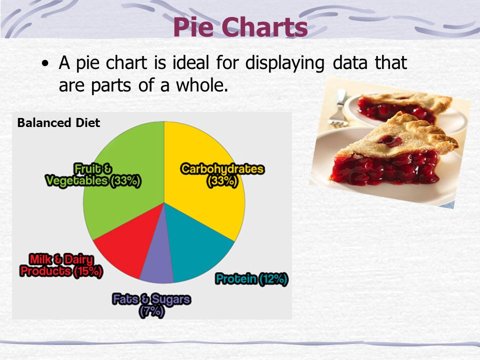 Section 13 Organizing Data Ppt Video Online Download