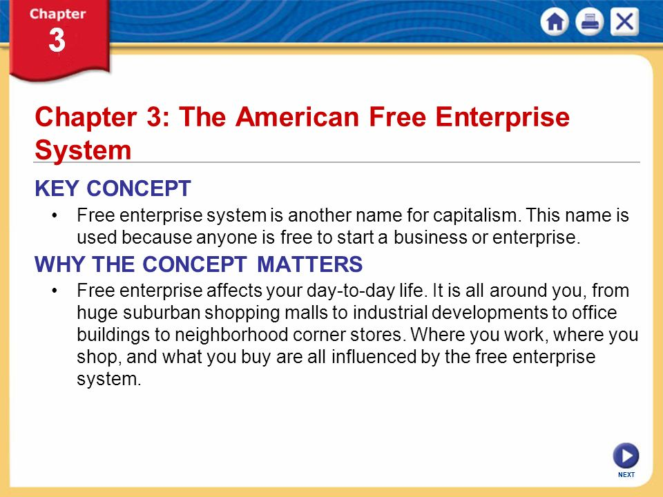 american free enterprise day