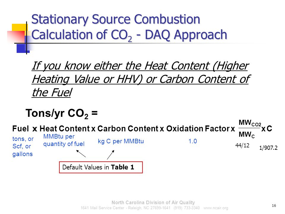 Stationary Source Combustion Calculation of CO2 - DAQ Approach