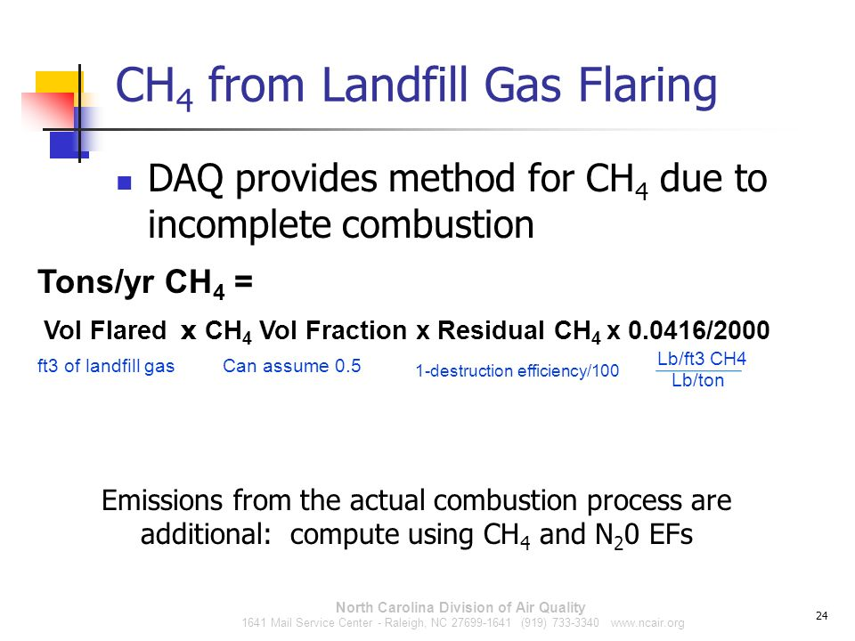 CH4 from Landfill Gas Flaring