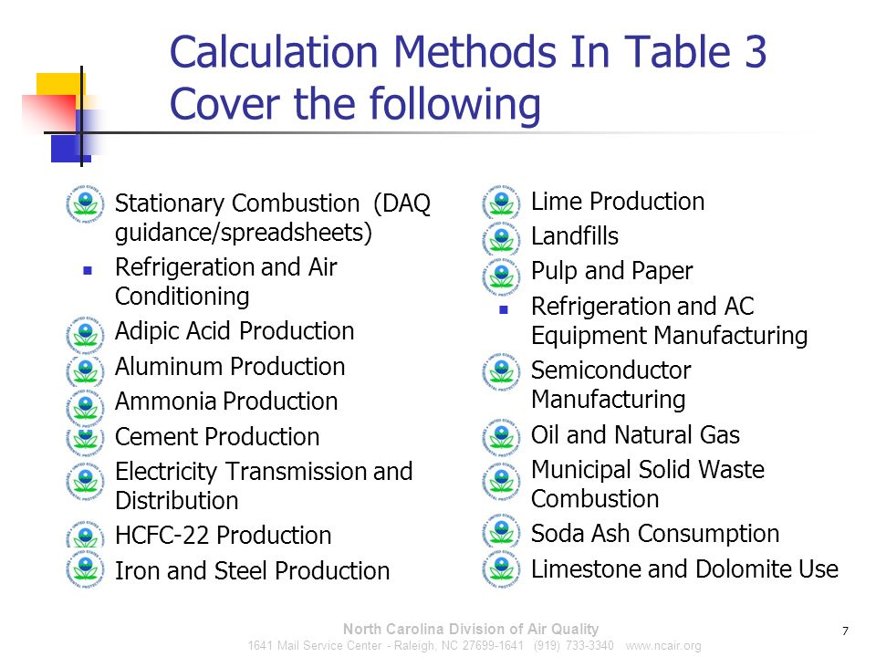 Calculation Methods In Table 3 Cover the following