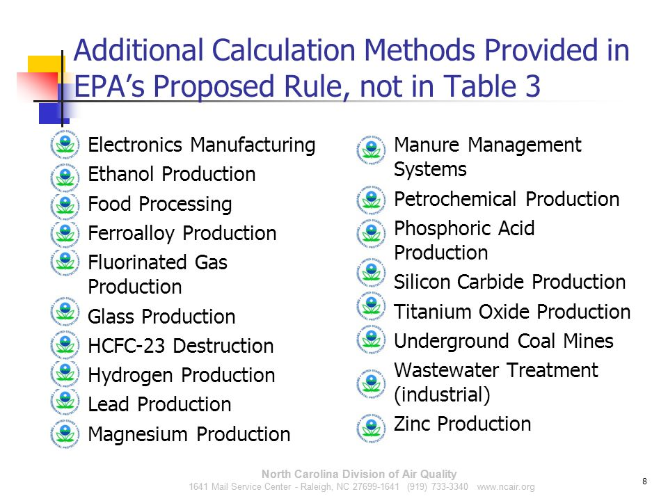 Additional Calculation Methods Provided in EPA's Proposed Rule, not in Table 3